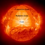 solarcore